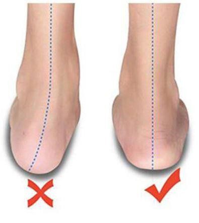 foot correct position