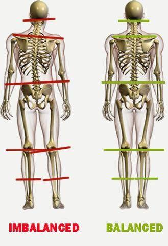 balanced and inbalanced body position